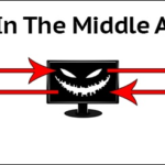 中間者攻撃Man-in-the-middle attack(mitm)とは?